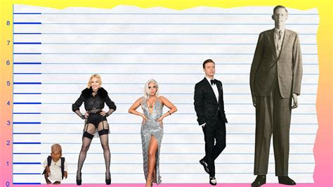 How Tall Is Madonna? - Height Comparison! - YouTube