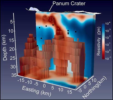 3D images of magma below Mono Craters - GeoSpace - AGU